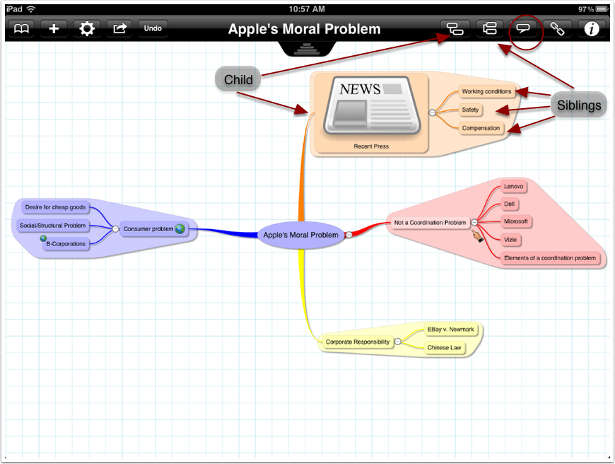 iThoughts Mind Map