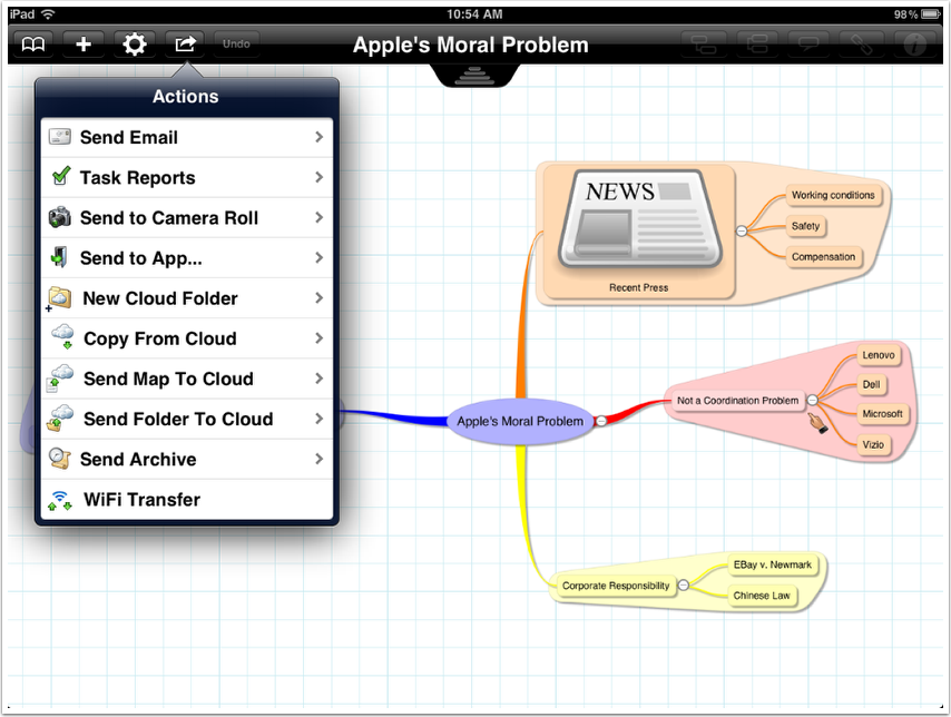 Transferring and Saving Mind Maps in iThouhgts