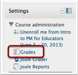 Graded Discussion Forums