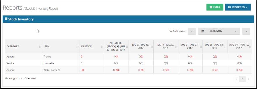 Un nuevo Reporte de Stock e Inventario fue creado para que puedas ver: