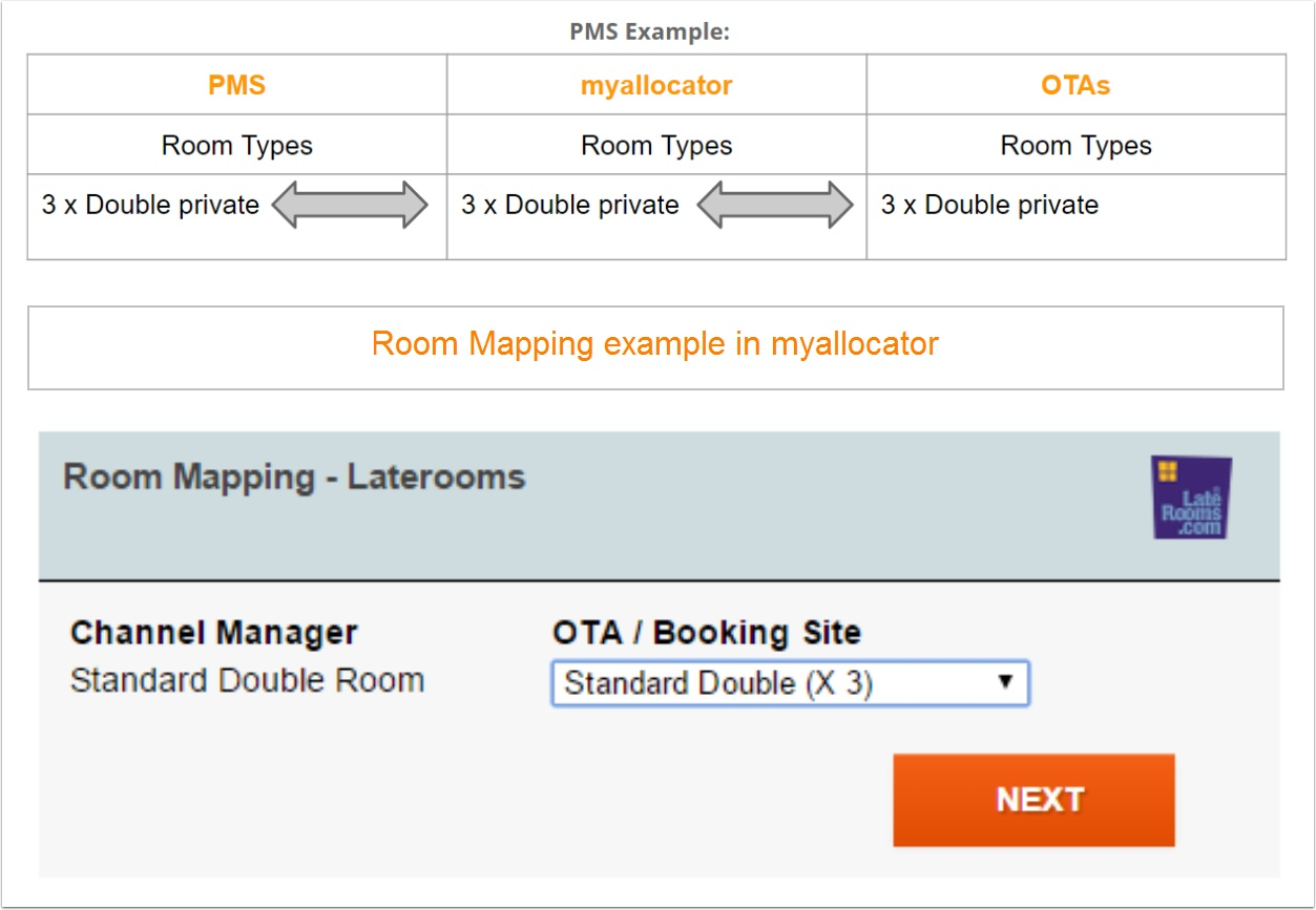 Room Mapping room mapping guidelines – myallocator