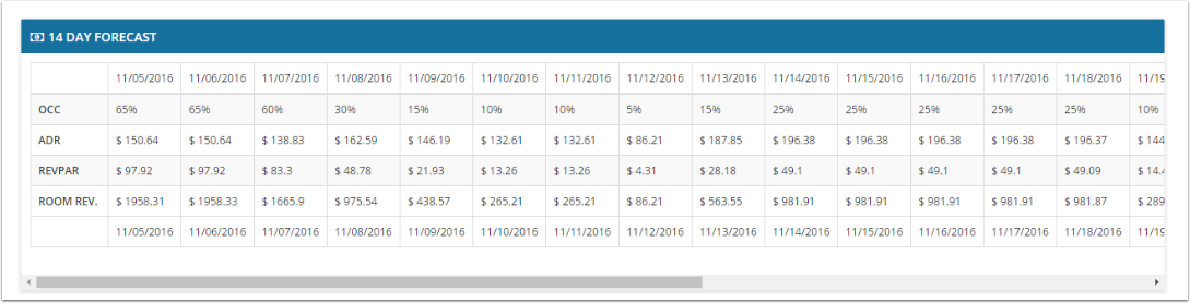 Daily Financial Report myfrontdesk – Daily Financial Report