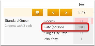 Private Rooms priced per person