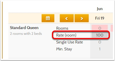Private Rooms priced per room