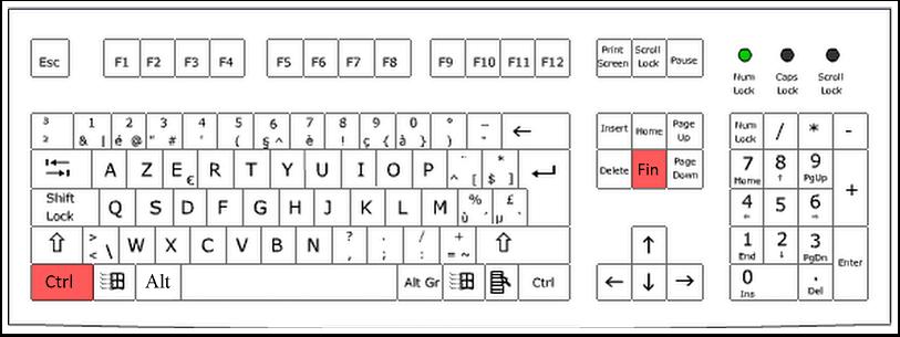 Autres astuces sur les raccourcis claviers djawahirsoft for Raccourci pour fermer une fenetre