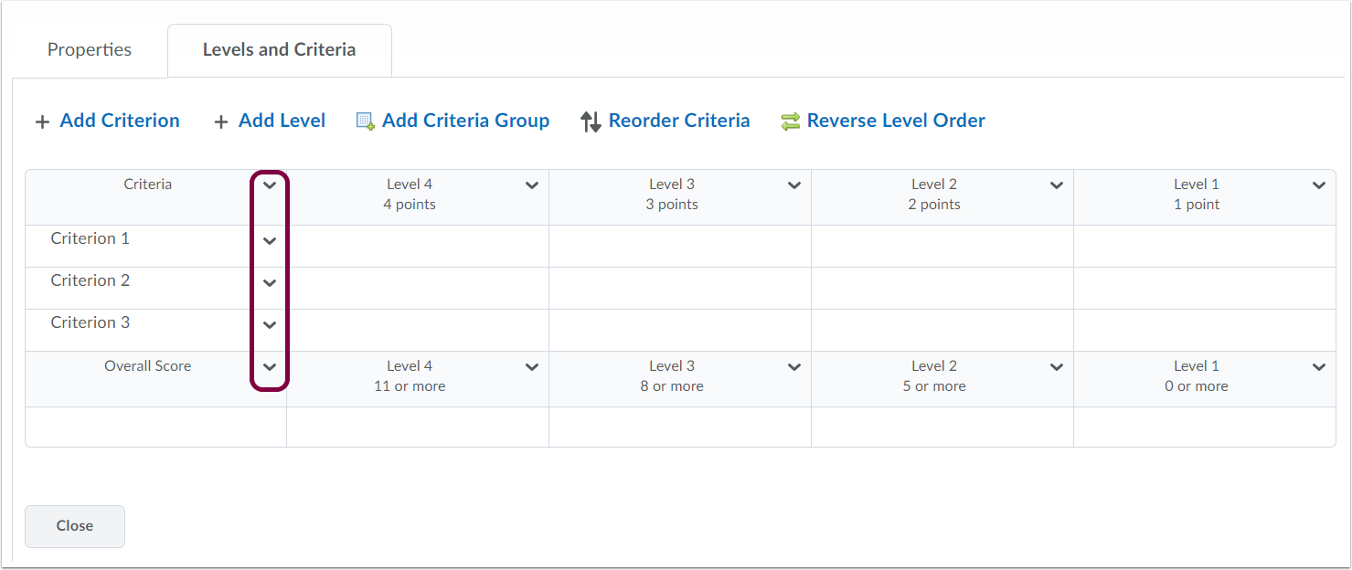 6. Use the dropdown arrows next to each criterion and levels to edit the fields.