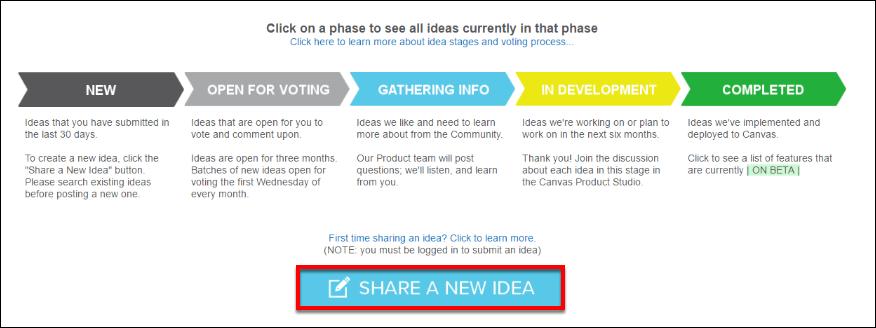 Screenshot of the Share A New Idea button.