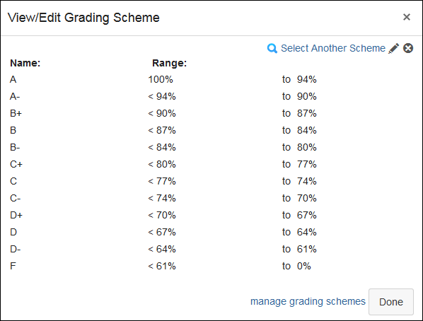 Screenshot of the grading scheme.