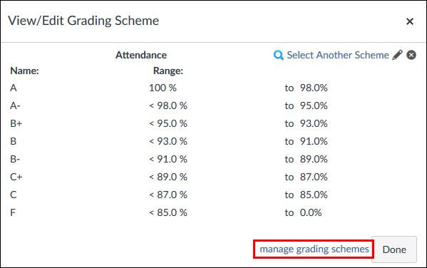 Screenshot of the manage grading schemes button.