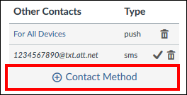 Screenshot of the Add Contact Method button.