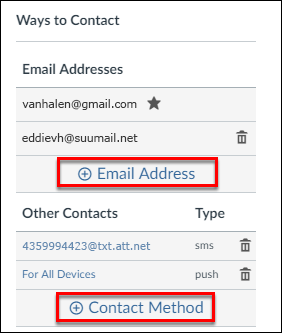 Screenshot of the Ways to Contact section.