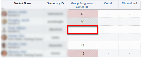 screenshot of grade book