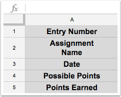 Step 2 - Set up the first half of your gradebook.