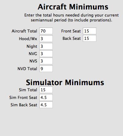 Aircraft Minimums