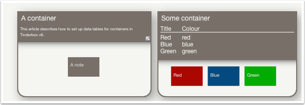 2. Containers can show a table OR text