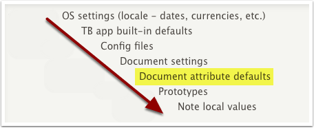 9. Document Attribute Defaults