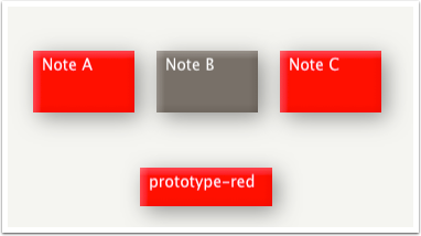 2.2 Inheriting from a prototype