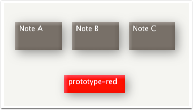2.1 Setting up a prototype