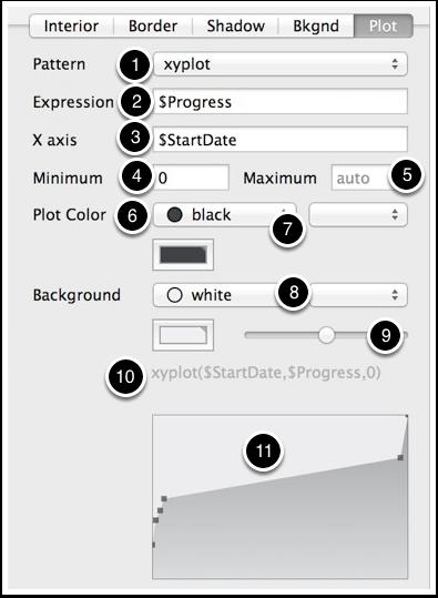 6.5 Appearance Inspector - Plot tab