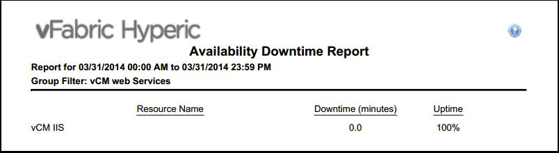 Ergebnis-Report als PDF: