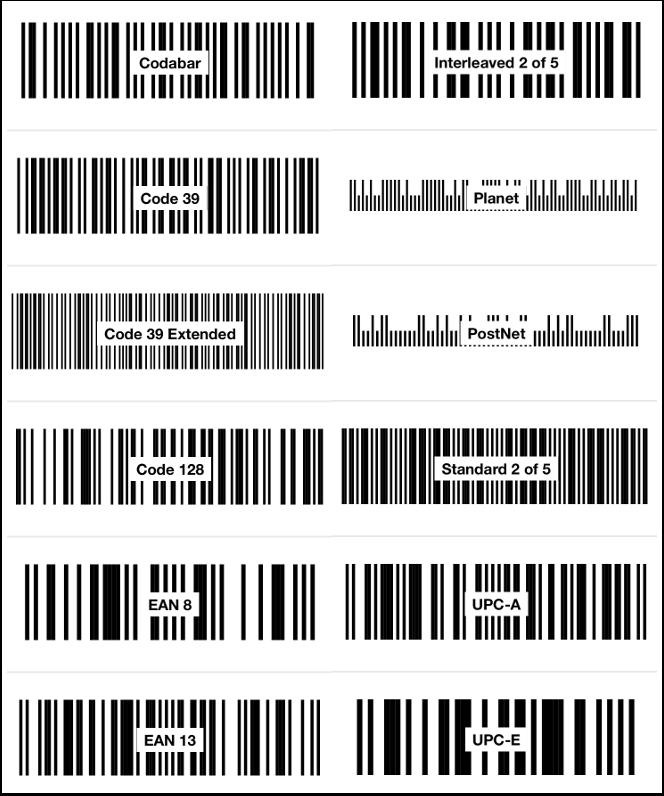 codabar, code 39, code 39 extended, code 128, ean 8, ean 13, interleaved 2 of 5, planet, postnet, standard 2 of 5, upc-a, upc-e