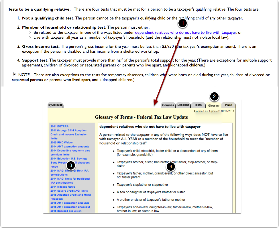 How to Use the Glossary Hypertext