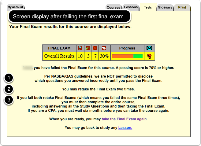 What happens if you fail the final exam