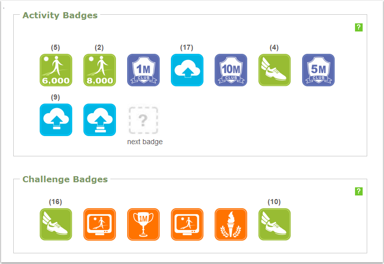 Badge Categories